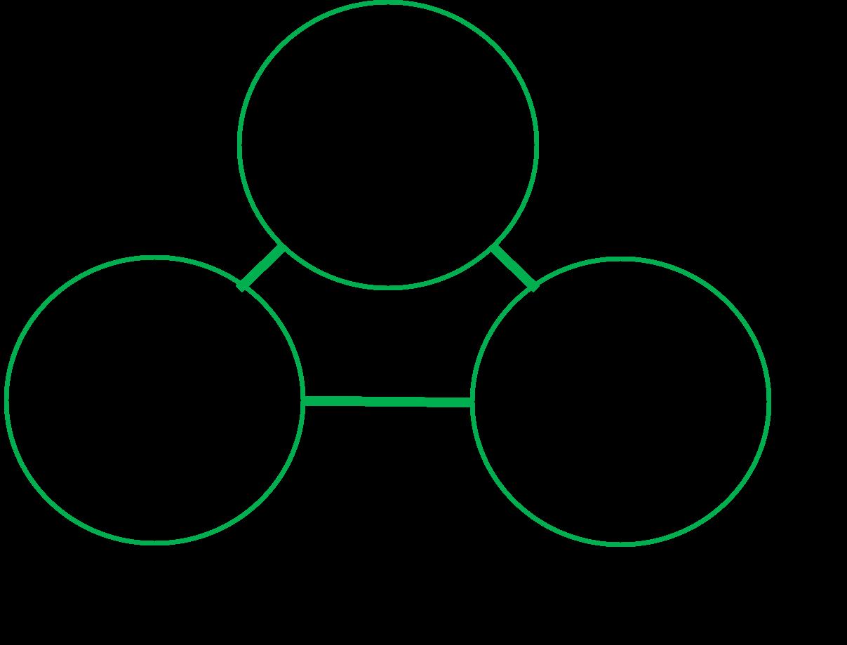 抑えておくべきフレームワークの代表格① 〜3C〜