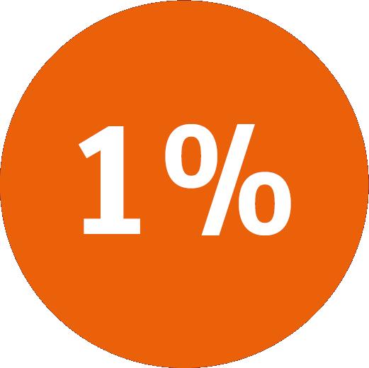 1% = 10分でいいから続ける事
