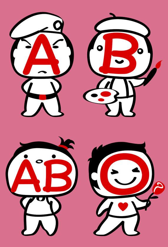血液型なんかより当たる人間の4つのタイプ